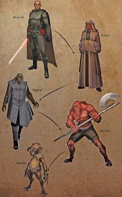 Sith Hierarchy